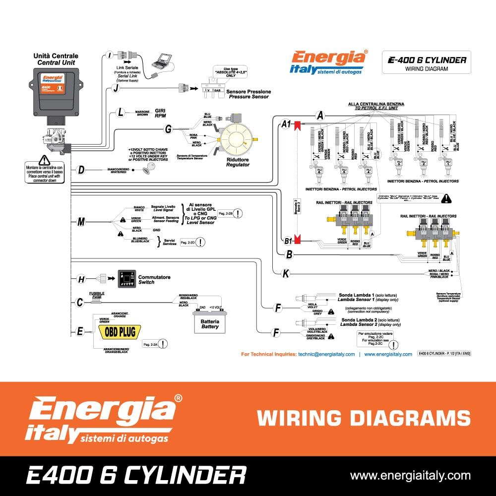 Graphic Materials  U00bb Energia Italy